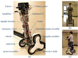 Automatic Erect Stair Climbing Mobile Robot