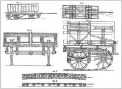 Blinov Carriage