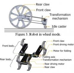Claw Wheel Transformable Robot