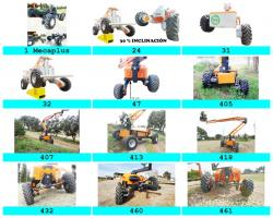 Self-Leveling Chassis Mecaplus